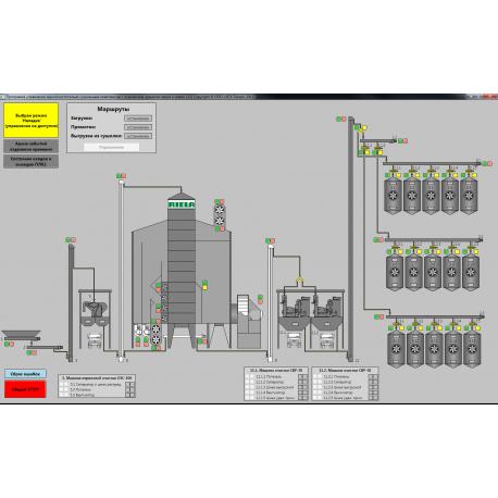 Модернизация зерносушильных комплексов Riela