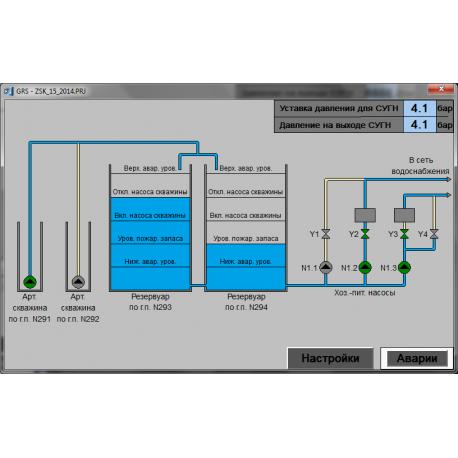 Системы управления водоподготовкой и водоотведения