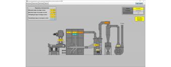 Автоматизированная система управления котлом с механической загрузкой топлива (древесная щепа) мощностью 4 МВт